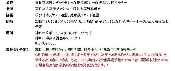 2012年、神戸チャリティにおける参加スケーターについての公式発表による注記。