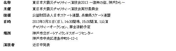 2013年、神戸チャリティにおける参加スケーターについての公式発表による注記。