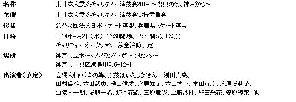 2014年、神戸チャリティにおける参加スケーターについての公式発表による注記。