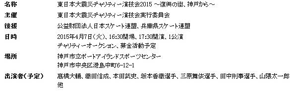 2015年、神戸チャリティにおける参加スケーターについての公式発表による注記。
